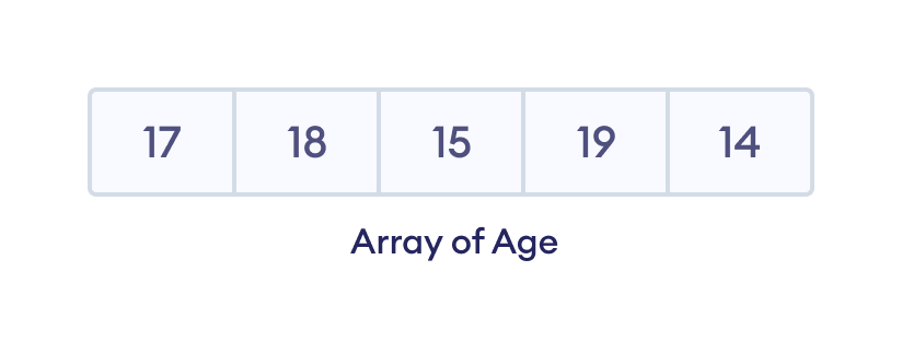 Array of age