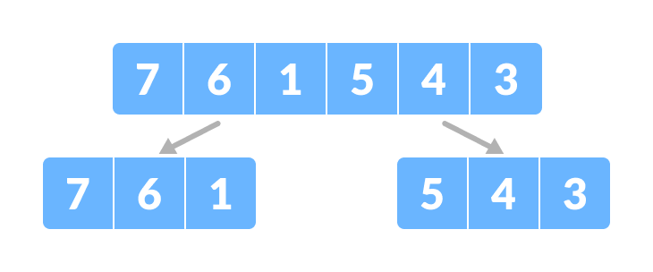 divide the array into two subparts, merge sort