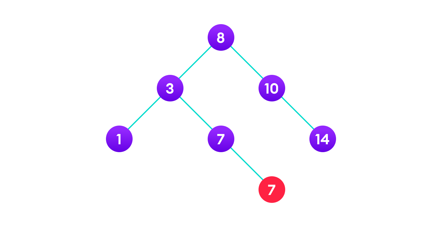 copy the value of its child to the node