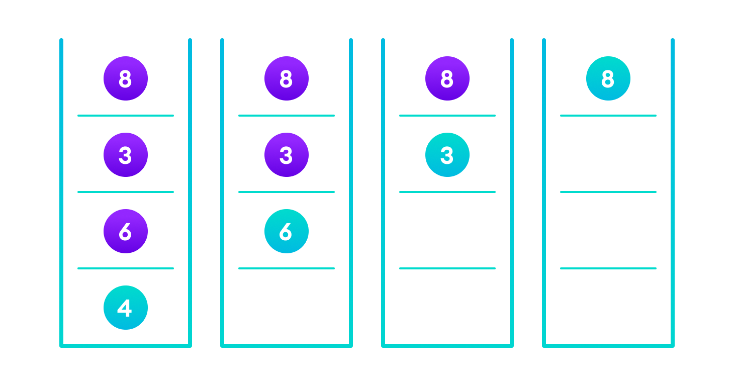 Image showing the importance of returning the root element at the end so that the elements don't lose their position during the upward recursion step.