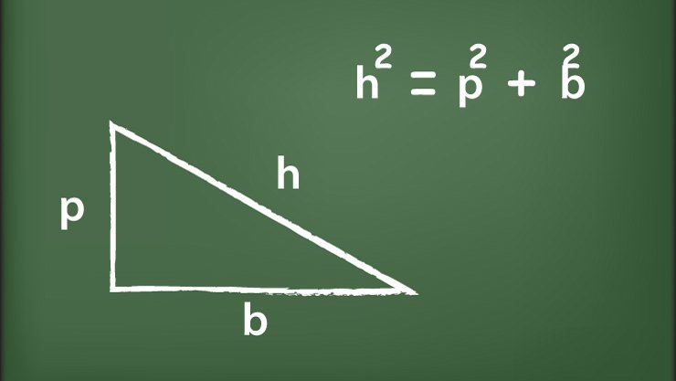 Hypotenuse of a right-angled triangle formula