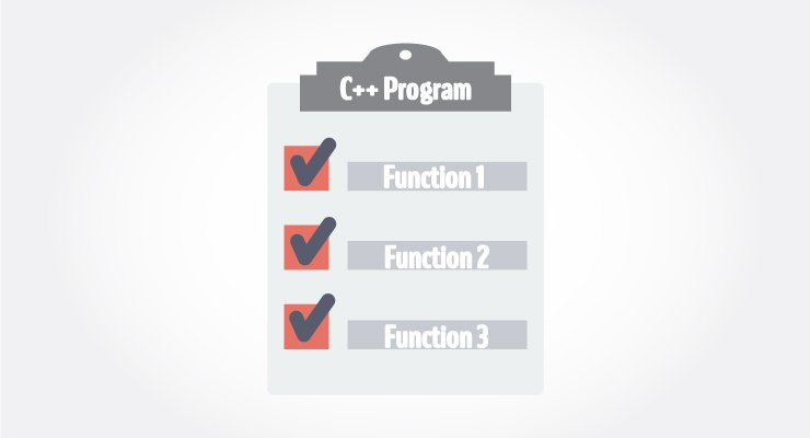 Understand C++ Function With Examples