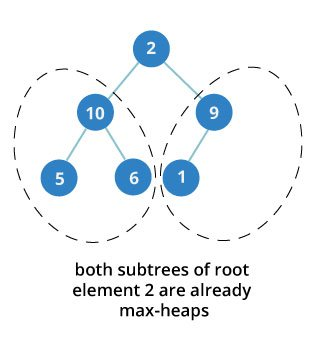 image showing tree data with root element containing two max-heap subtrees