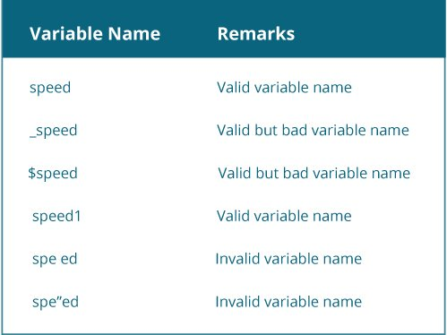 Java variable naming convention