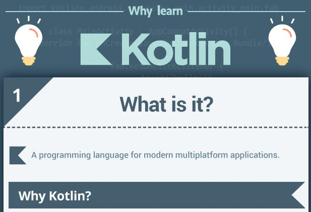 Why learn Kotlin? (Infographic)