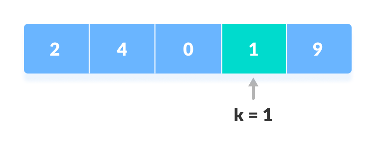 خوارزمية البحث الخطى  Linear Search Algorithm Linear-search-found