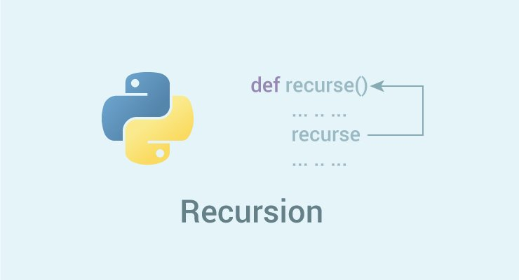 Working of recursive function in Python