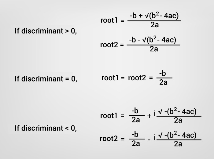 Discriminant of quadratic equation