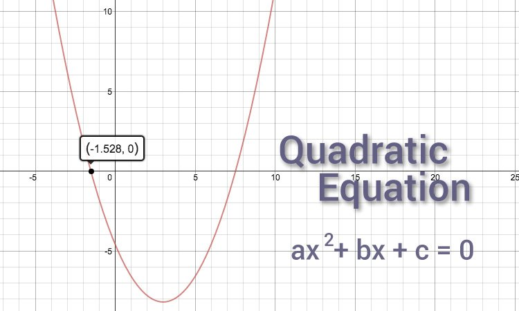 Quadratic equation graph