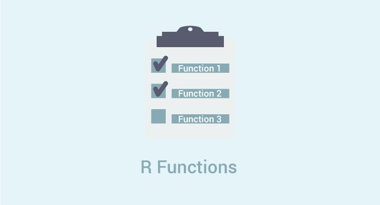 Syntax For Writing Functions In R
