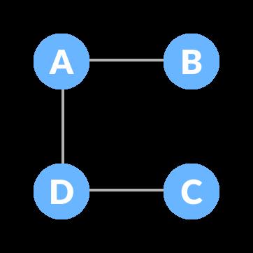 spanning tree